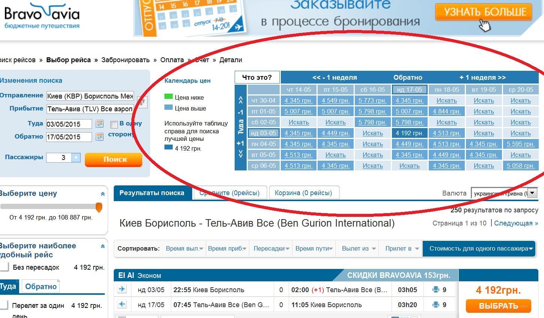 Как варьируются цены на авиабилеты