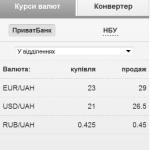 Табличка с курсами Приватбанка при покупке авиабилетов Киев - Тель-Авив