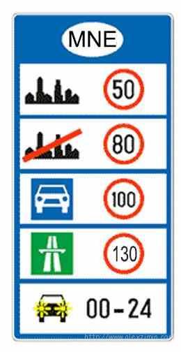 speed-limits-montenegro ограничения скорости в Черногории