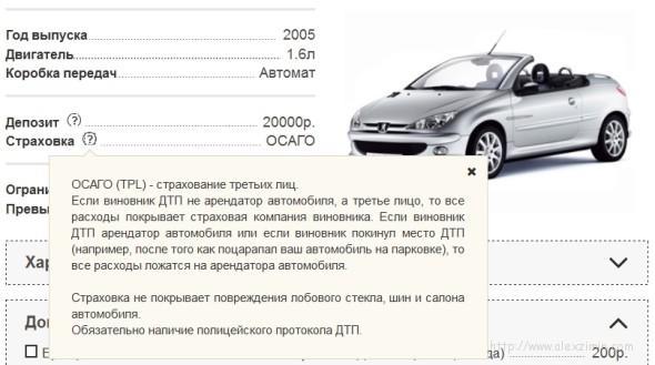 Пример страховки ОСАГО при аренде машины в Крыму на примере кабриолета Peugeot