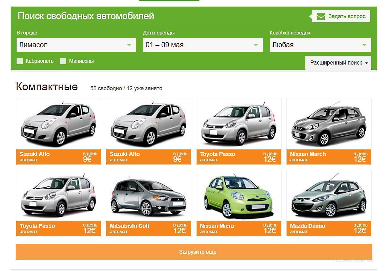 Цены на аренду авто на Кипре в сезоне 2018