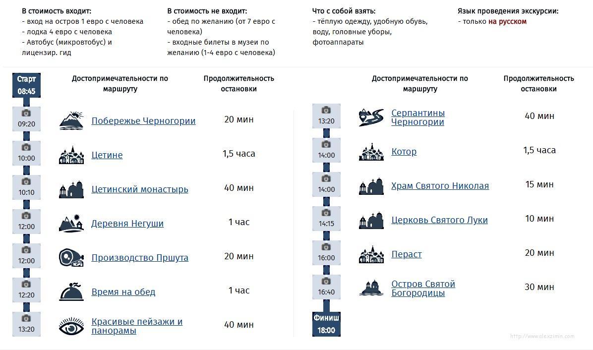 Экскурсия Сердце Черногории Полный план экскурсии