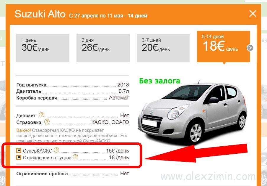 Страховка Суперкаско при бронировании авто на Кипрус Майрентакар