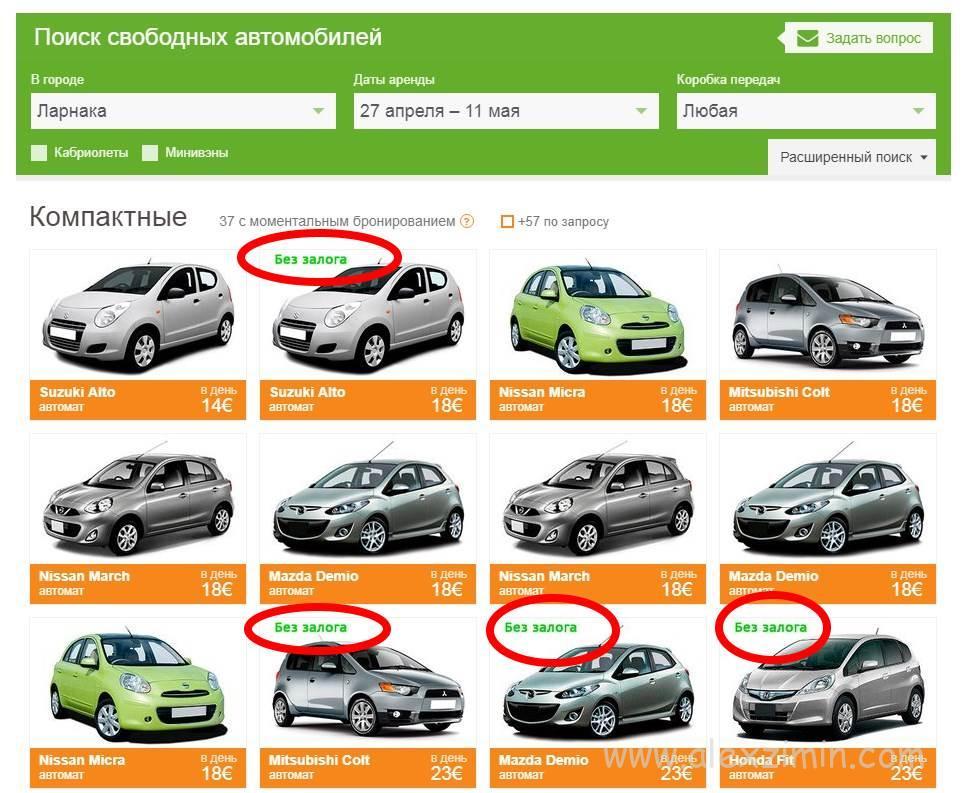Машины без залога на сайте Кипрус Майрентакар