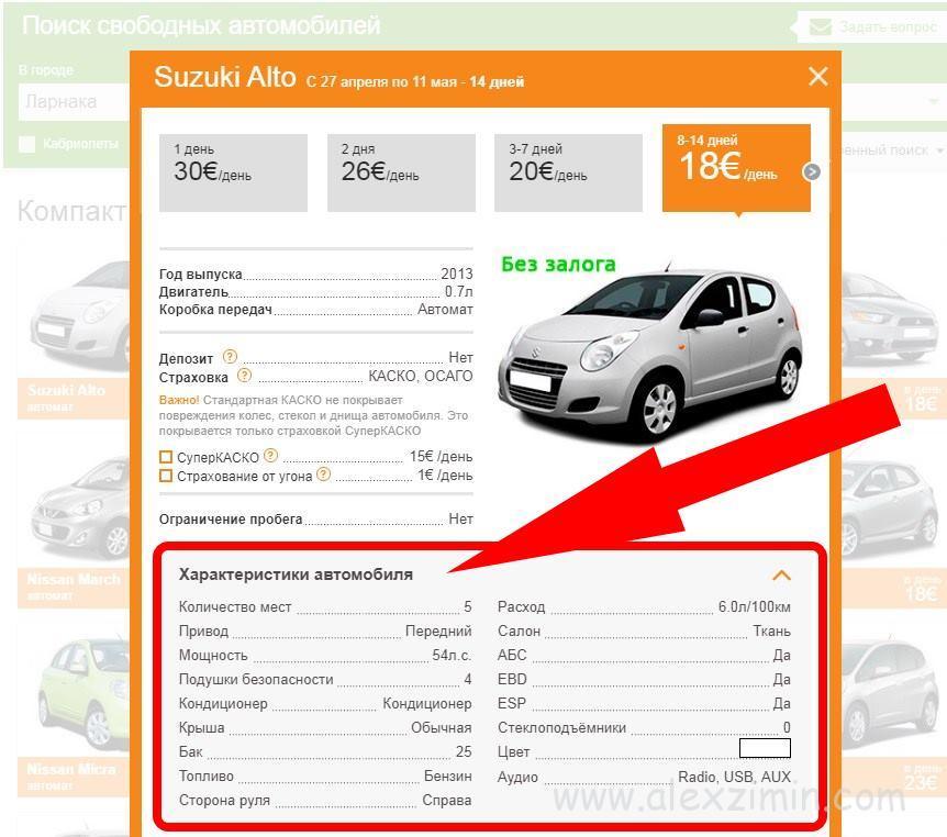 Технические характеристики авто на сайте myrentacar