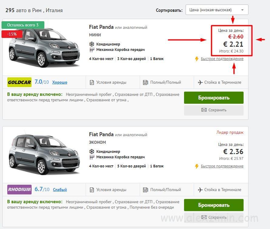 Аренда авто в Риме за 2 евро в сутки
