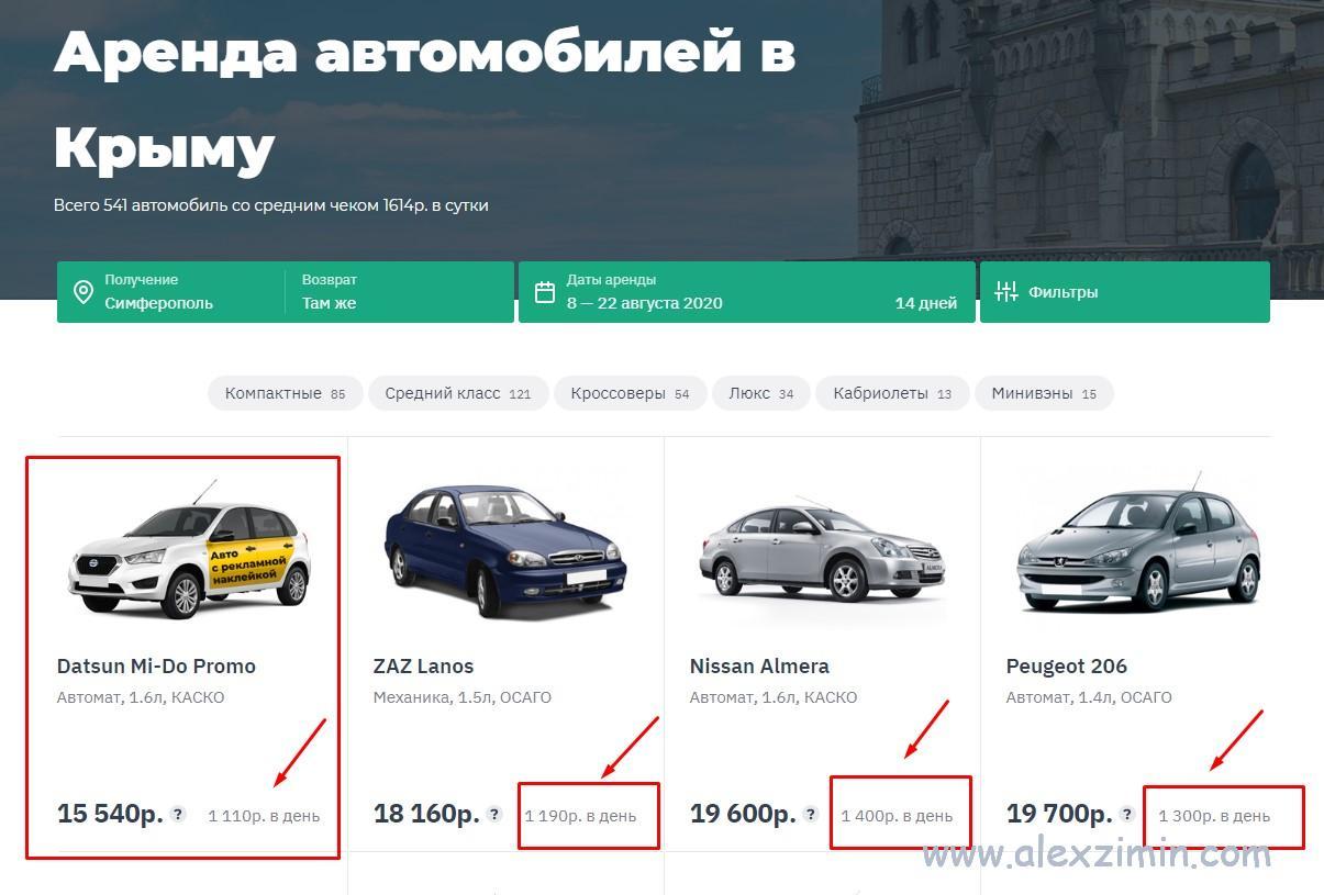 Цены на аренду авто в Крыму на август 2020. Сайт Майрентакар