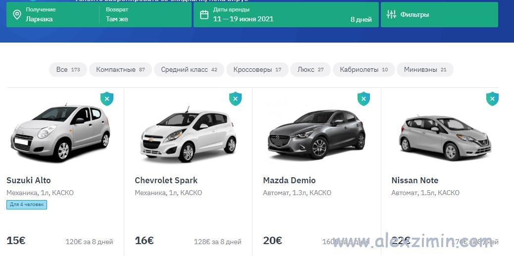 Цены на аренду авто на Кипре в сезоне 2021